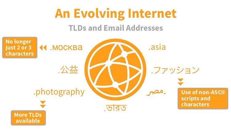 Enhancing Internet Diversity through Universal Acceptance